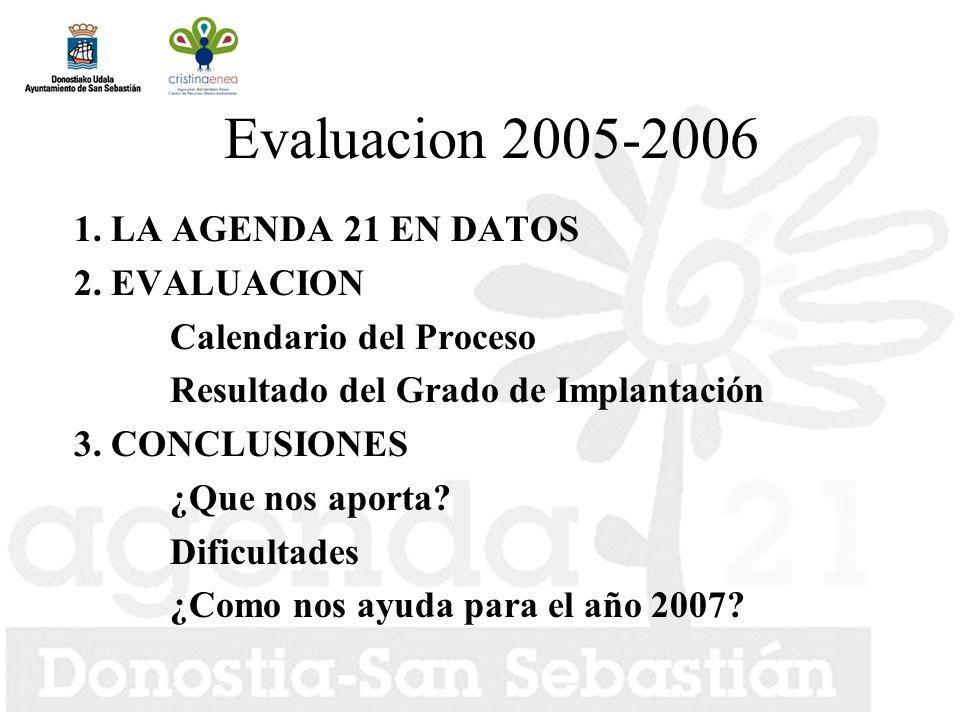 Evaluacion 2005-2006 1. LA AGENDA 21 EN DATOS 2.