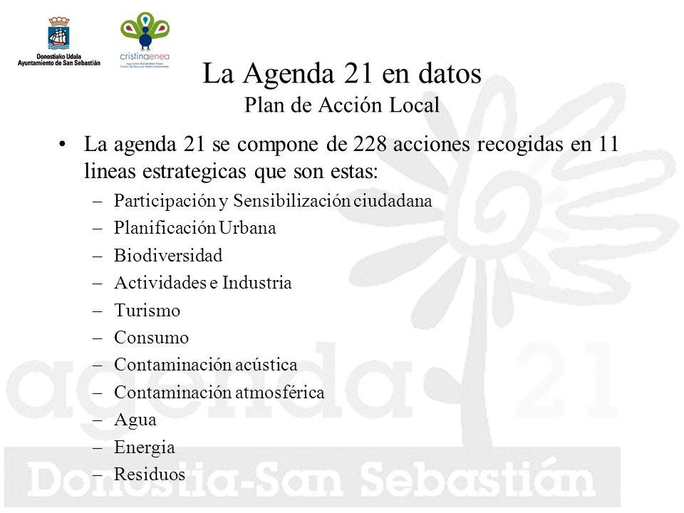 La Agenda 21 en datos Plan de Acción Local La agenda 21 se compone de 228 acciones recogidas en 11 lineas estrategicas que son estas: –Participación y Sensibilización ciudadana –Planificación Urbana –Biodiversidad –Actividades e Industria –Turismo –Consumo –Contaminación acústica –Contaminación atmosférica –Agua –Energia –Residuos