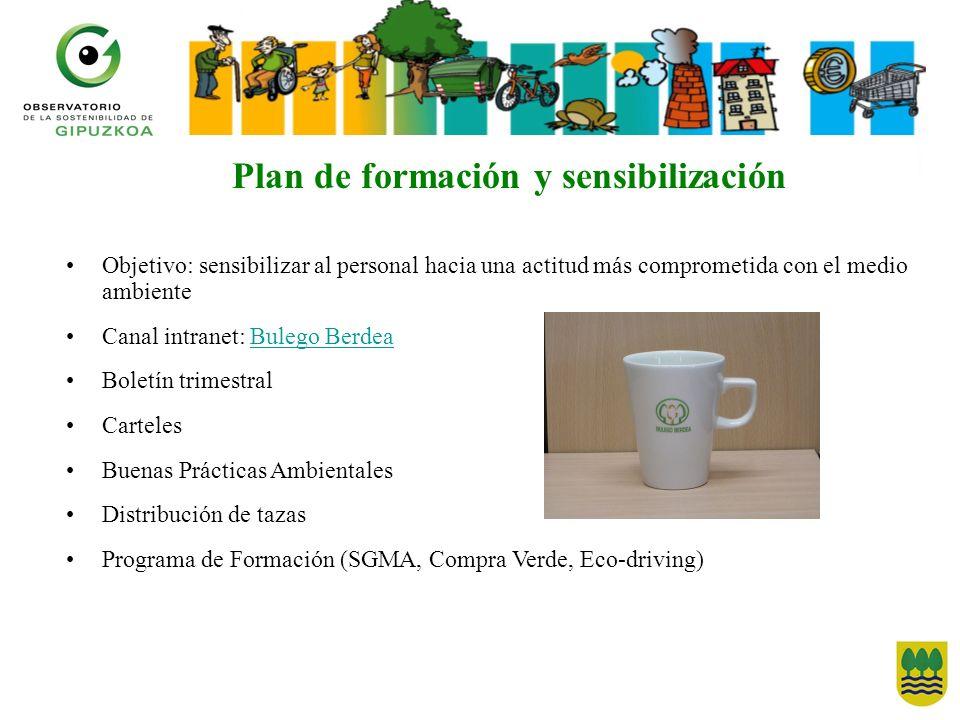 Plan de formación y sensibilización Objetivo: sensibilizar al personal hacia una actitud más comprometida con el medio ambiente Canal intranet: Bulego