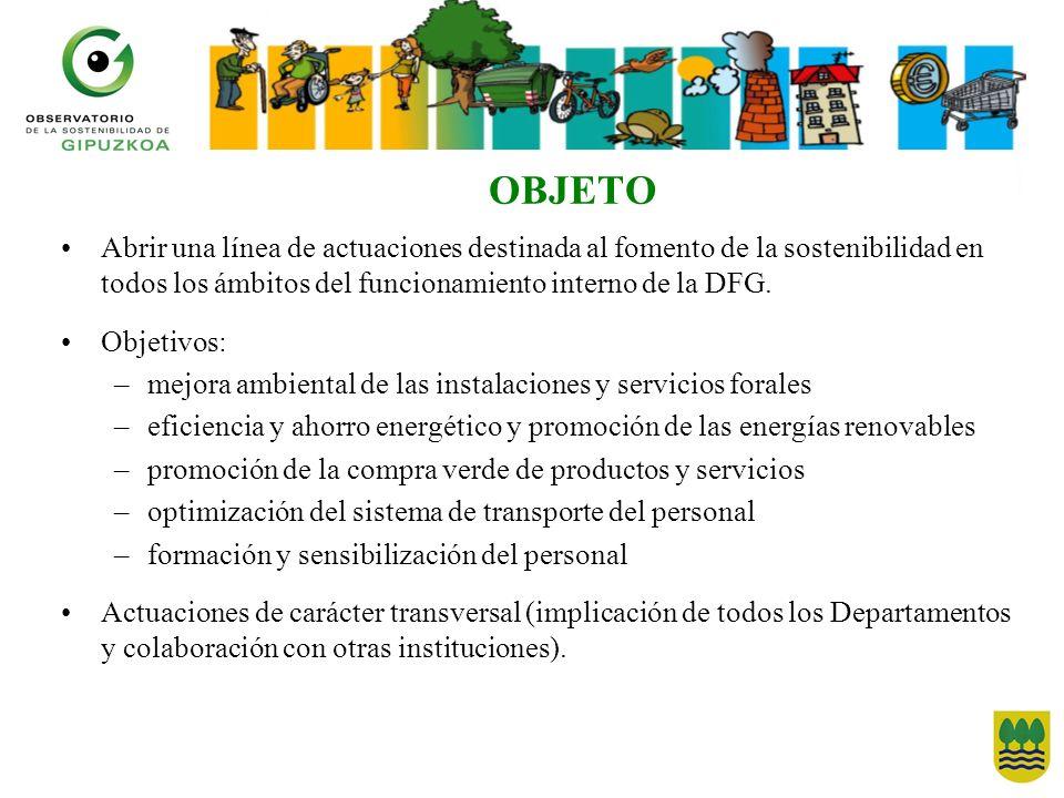 OBJETO Abrir una línea de actuaciones destinada al fomento de la sostenibilidad en todos los ámbitos del funcionamiento interno de la DFG. Objetivos:
