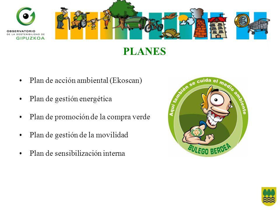PLANES Plan de acción ambiental (Ekoscan) Plan de gestión energética Plan de promoción de la compra verde Plan de gestión de la movilidad Plan de sens