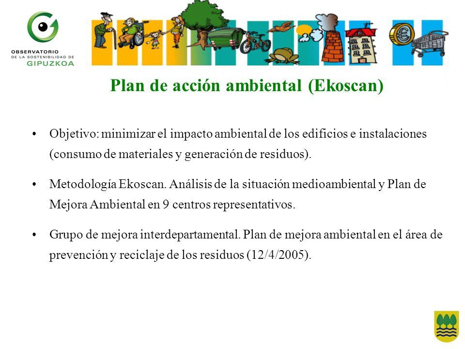 Plan de acción ambiental (Ekoscan) Objetivo: minimizar el impacto ambiental de los edificios e instalaciones (consumo de materiales y generación de re