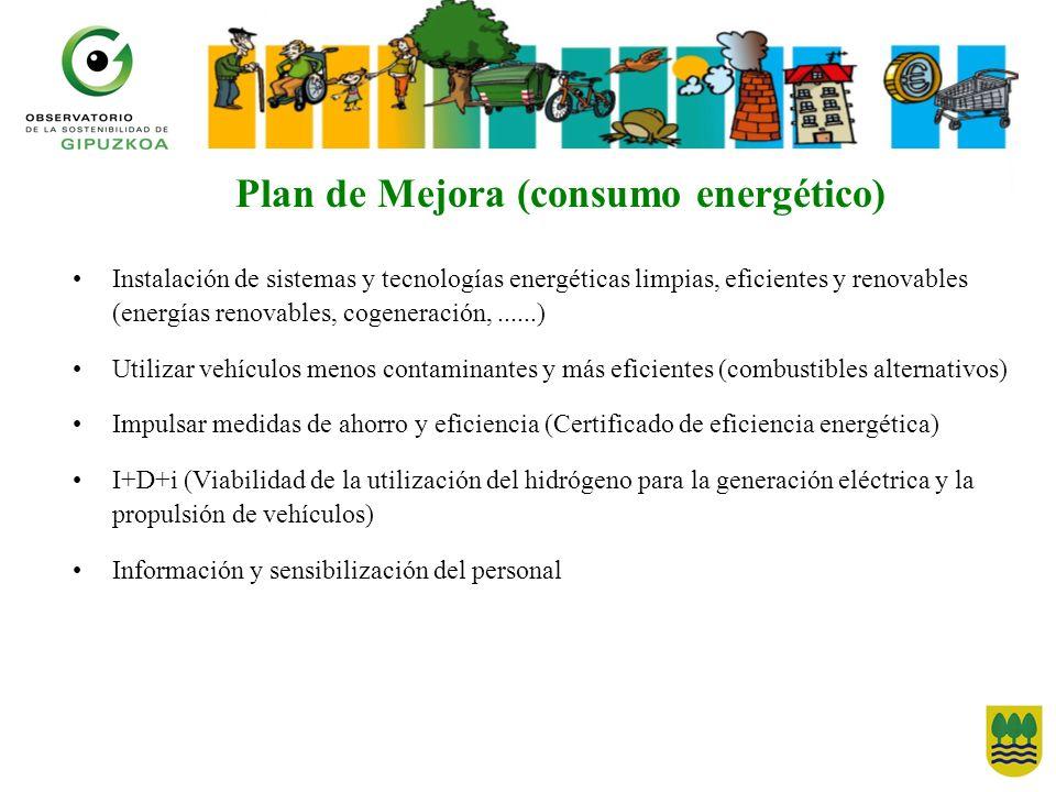 Plan de Mejora (consumo energético) Instalación de sistemas y tecnologías energéticas limpias, eficientes y renovables (energías renovables, cogenerac