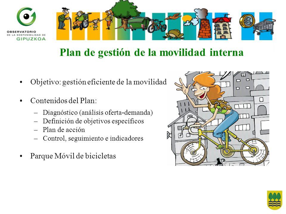 Plan de gestión de la movilidad interna Objetivo: gestión eficiente de la movilidad Contenidos del Plan: –Diagnóstico (análisis oferta-demanda) –Defin