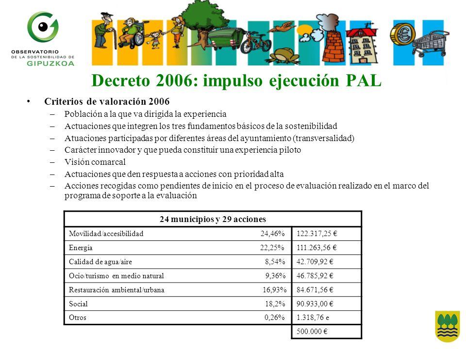 Decreto 2006: impulso ejecución PAL Criterios de valoración 2006 –Población a la que va dirigida la experiencia –Actuaciones que integren los tres fun