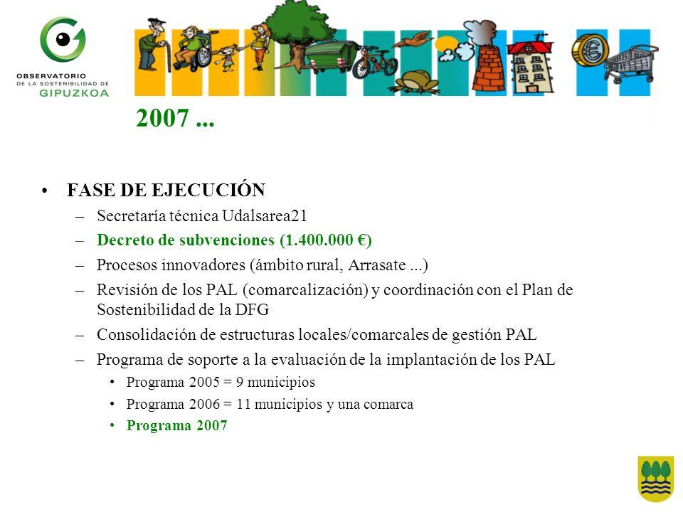 FASE DE EJECUCIÓN –Secretaría técnica Udalsarea21 –Decreto de subvenciones (1.400.000 ) –Procesos innovadores (ámbito rural, Arrasate...) –Revisión de