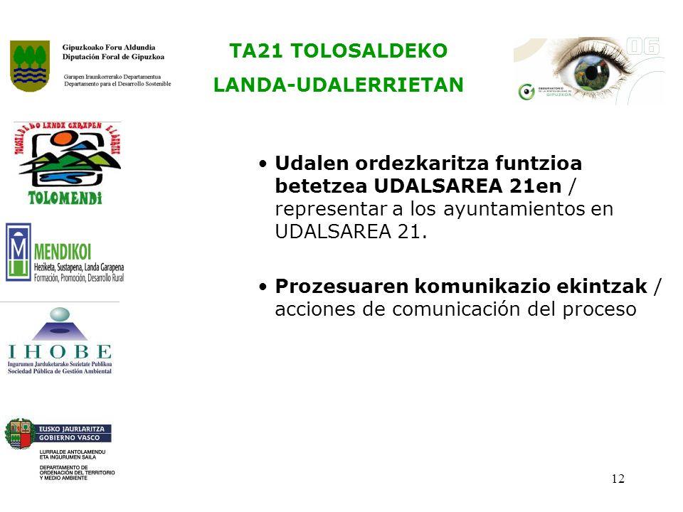 TA21 TOLOSALDEKO LANDA-UDALERRIETAN 12 Udalen ordezkaritza funtzioa betetzea UDALSAREA 21en / representar a los ayuntamientos en UDALSAREA 21.
