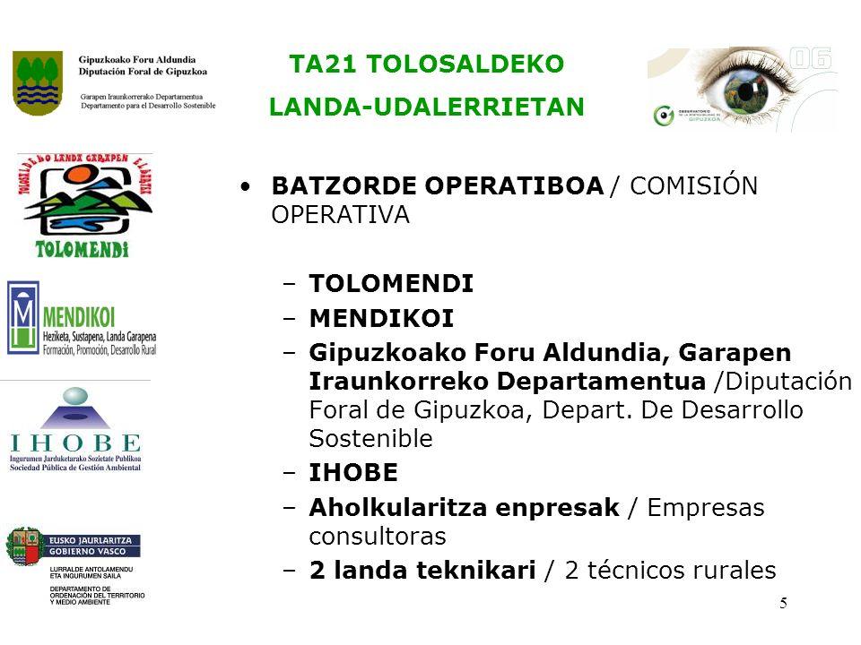 TA21 TOLOSALDEKO LANDA-UDALERRIETAN 5 BATZORDE OPERATIBOA / COMISIÓN OPERATIVA –TOLOMENDI –MENDIKOI –Gipuzkoako Foru Aldundia, Garapen Iraunkorreko Departamentua /Diputación Foral de Gipuzkoa, Depart.