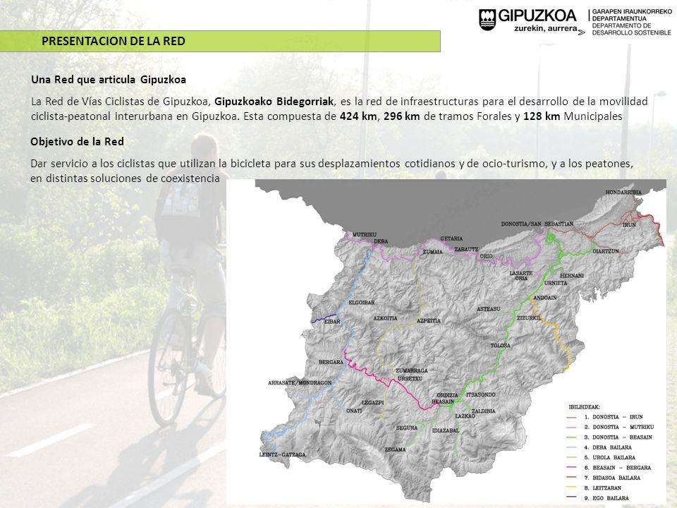 Una Red que articula Gipuzkoa La Red de Vías Ciclistas de Gipuzkoa, Gipuzkoako Bidegorriak, es la red de infraestructuras para el desarrollo de la mov