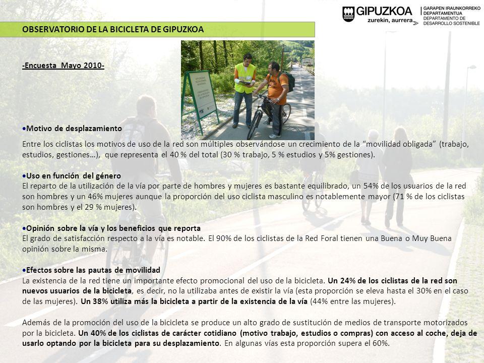 -Encuesta Mayo 2010- OBSERVATORIO DE LA BICICLETA DE GIPUZKOA Motivo de desplazamiento Entre los ciclistas los motivos de uso de la red son múltiples