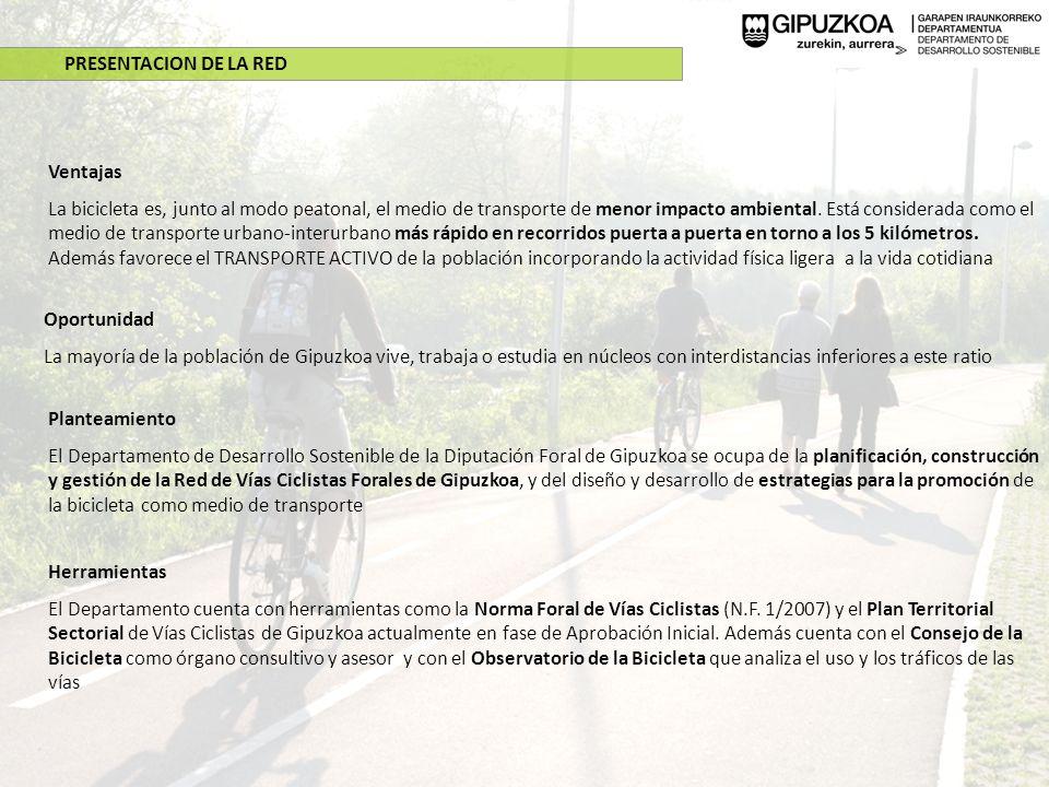 PRÓXIMAS ACTUACIONES Azpeitia-Lasao Descripción: Construcción de un nuevo tramo de Bidegorri cuyas obras se iniciarán en octubre de 2010.