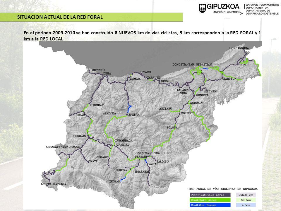 SITUACION ACTUAL DE LA RED FORAL En el periodo 2009-2010 se han construido 6 NUEVOS km de vías ciclistas, 5 km corresponden a la RED FORAL y 1 km a la