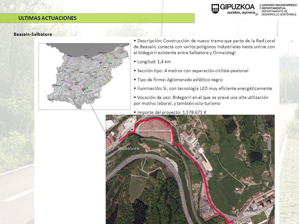 ULTIMAS ACTUACIONES Descripción: Construcción de nuevo tramo que parte de la Red Local de Beasain, conecta con varios polígonos industriales hasta uni