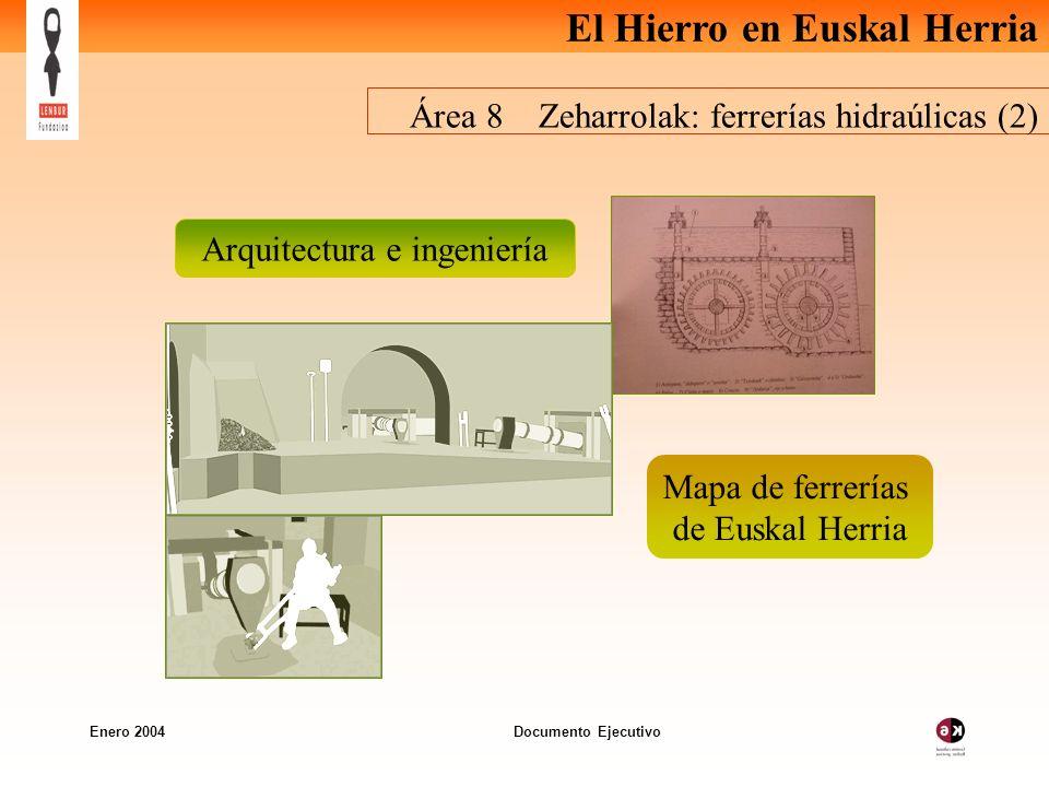 El Hierro en Euskal Herria Enero 2004 Documento Ejecutivo Área 8 Zeharrolak: ferrerías hidraúlicas (2) Mapa de ferrerías de Euskal Herria Arquitectura