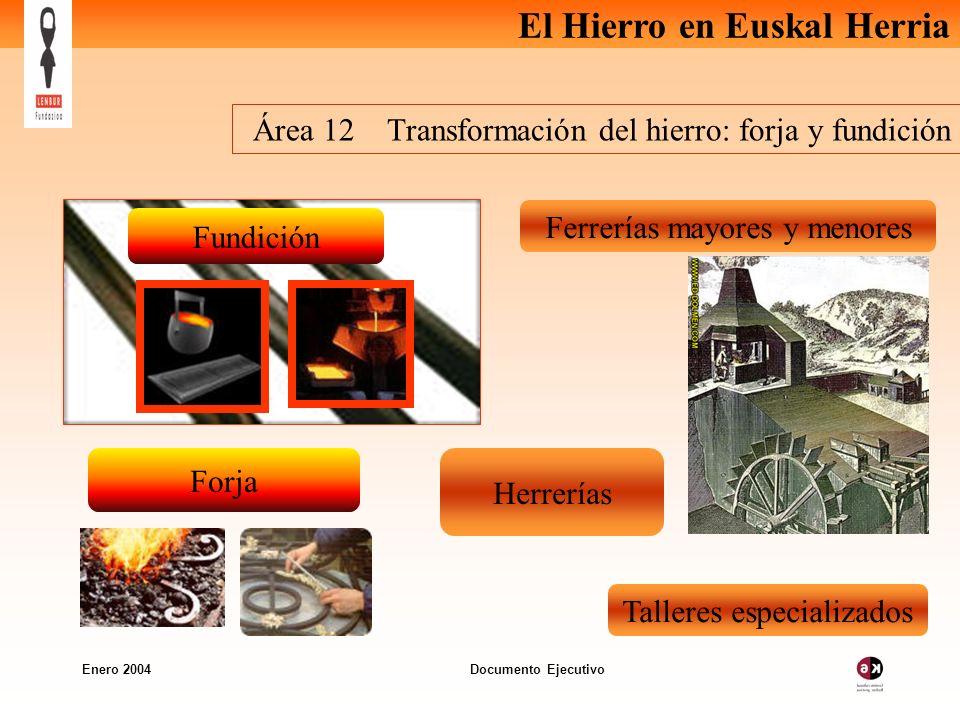 El Hierro en Euskal Herria Enero 2004 Documento Ejecutivo Área 12 Transformación del hierro: forja y fundición Ferrerías mayores y menores Herrerías Talleres especializados Fundición Forja