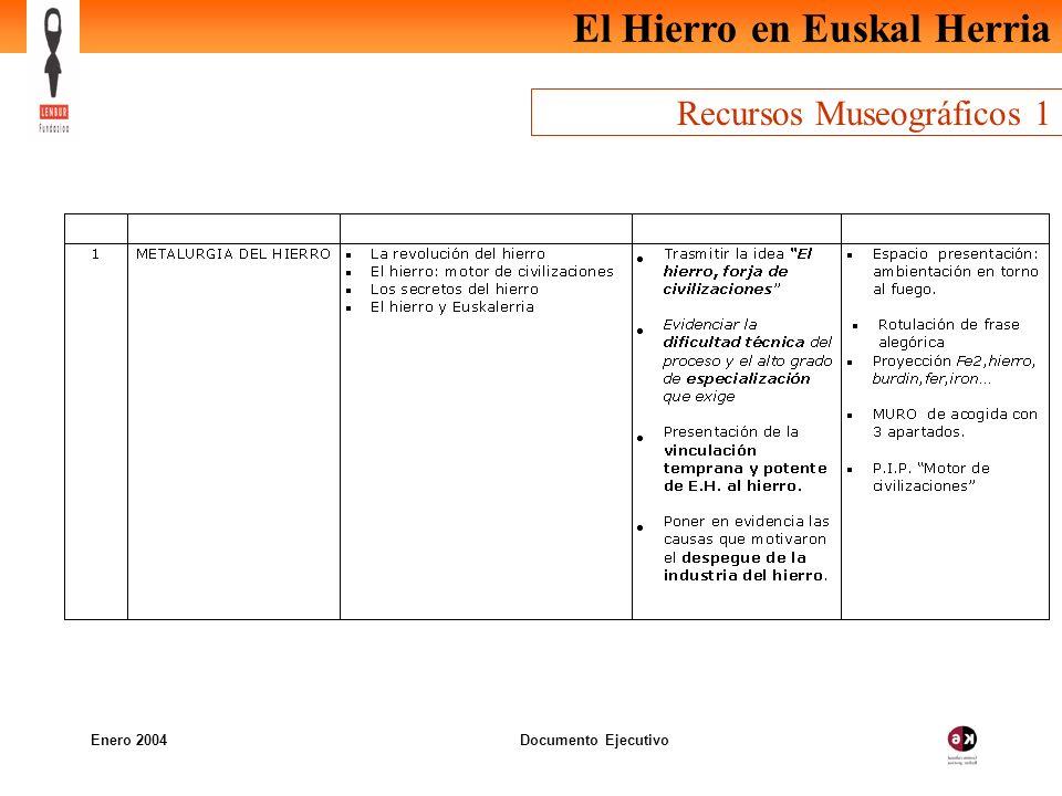 El Hierro en Euskal Herria Enero 2004 Documento Ejecutivo Recursos Museográficos 1