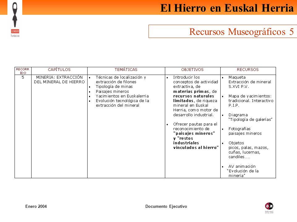El Hierro en Euskal Herria Enero 2004 Documento Ejecutivo Recursos Museográficos 5