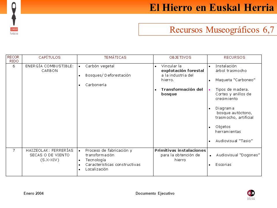 El Hierro en Euskal Herria Enero 2004 Documento Ejecutivo Recursos Museográficos 6,7