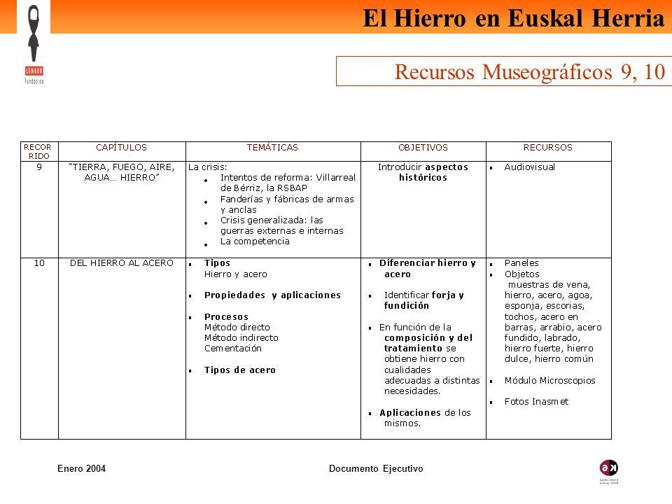 El Hierro en Euskal Herria Enero 2004 Documento Ejecutivo Recursos Museográficos 9, 10