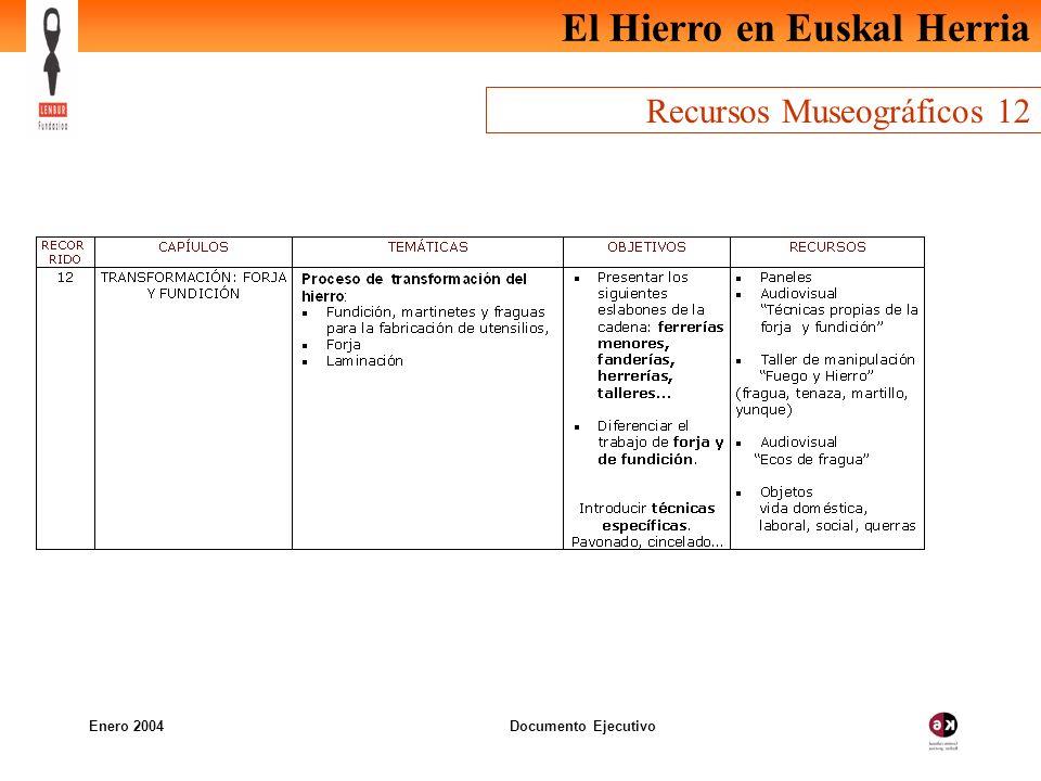 El Hierro en Euskal Herria Enero 2004 Documento Ejecutivo Recursos Museográficos 12