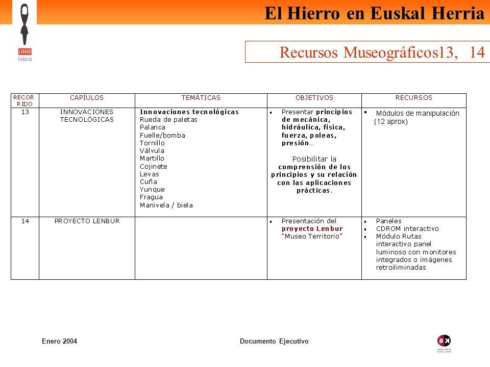El Hierro en Euskal Herria Enero 2004 Documento Ejecutivo Recursos Museográficos13, 14