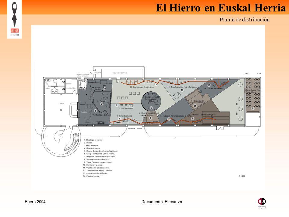 El Hierro en Euskal Herria Enero 2004 Documento Ejecutivo Planta de distribución