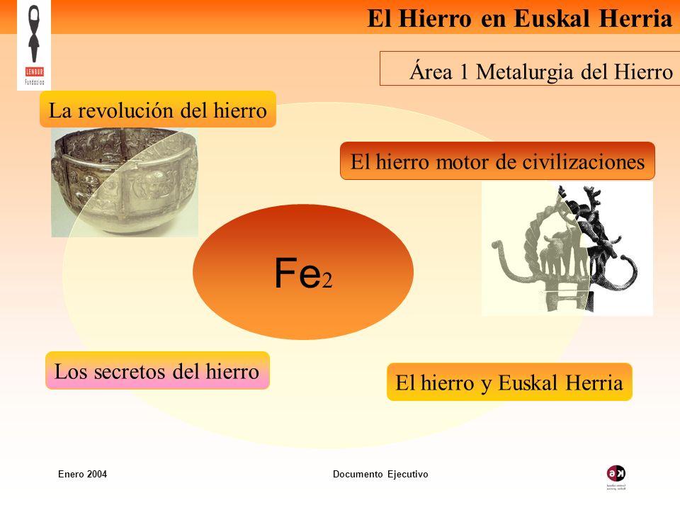 El Hierro en Euskal Herria Enero 2004 Documento Ejecutivo Área 1 Metalurgia del Hierro La revolución del hierro El hierro motor de civilizaciones El h