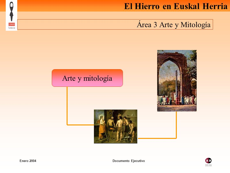 El Hierro en Euskal Herria Enero 2004 Documento Ejecutivo Vista desde área 13