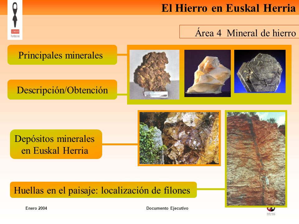 El Hierro en Euskal Herria Enero 2004 Documento Ejecutivo Área 4 Mineral de hierro Descripción/Obtención Depósitos minerales en Euskal Herria Principales minerales Huellas en el paisaje: localización de filones