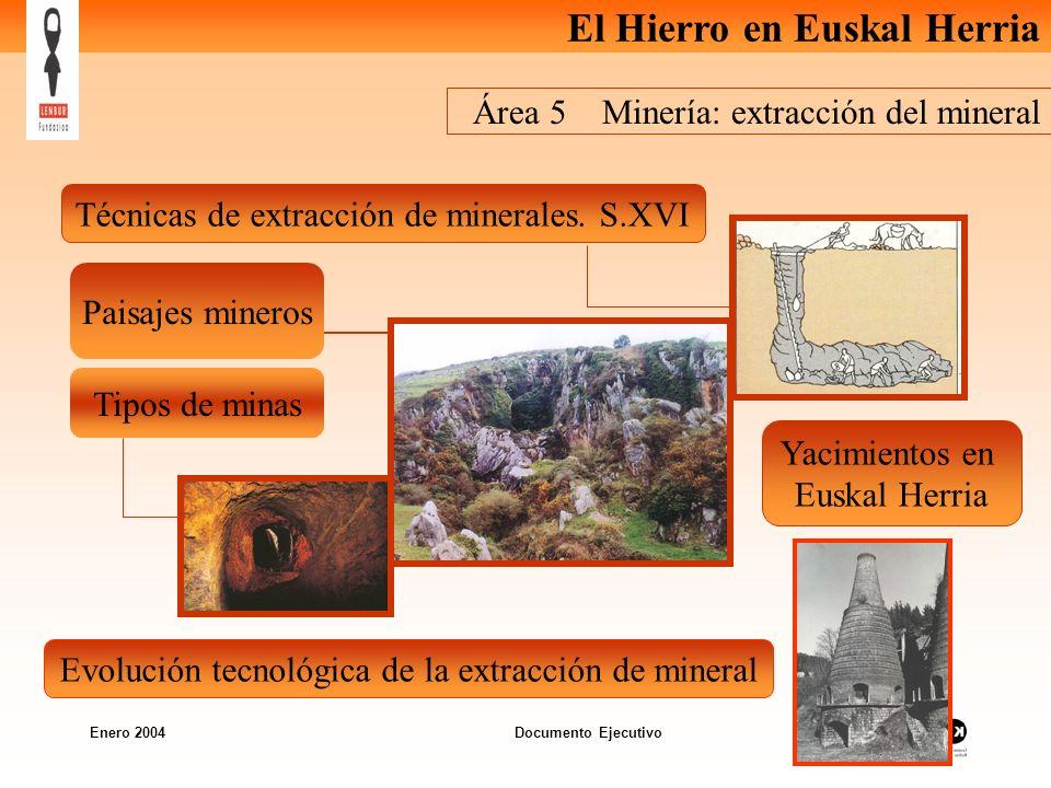 El Hierro en Euskal Herria Enero 2004 Documento Ejecutivo Área 5 Minería: extracción del mineral Tipos de minas Paisajes mineros Yacimientos en Euskal