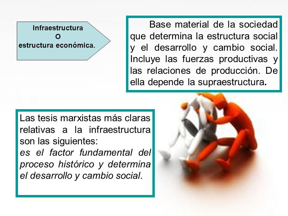 Base material de la sociedad que determina la estructura social y el desarrollo y cambio social. Incluye las fuerzas productivas y las relaciones de p