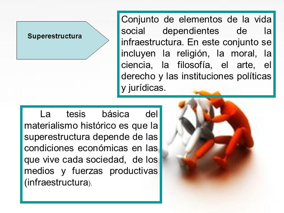 Superestructura Conjunto de elementos de la vida social dependientes de la infraestructura. En este conjunto se incluyen la religión, la moral, la cie