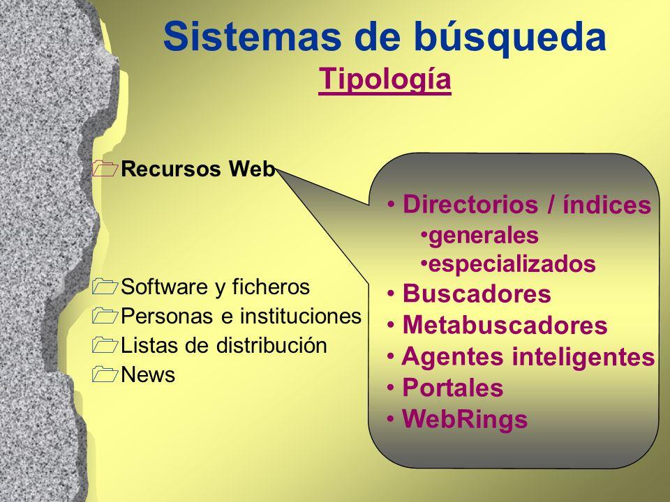 Sistemas de búsqueda Tipología 1Recursos Web 1Software y ficheros 1Personas e instituciones 1Listas de distribución 1News Directorios / índices genera