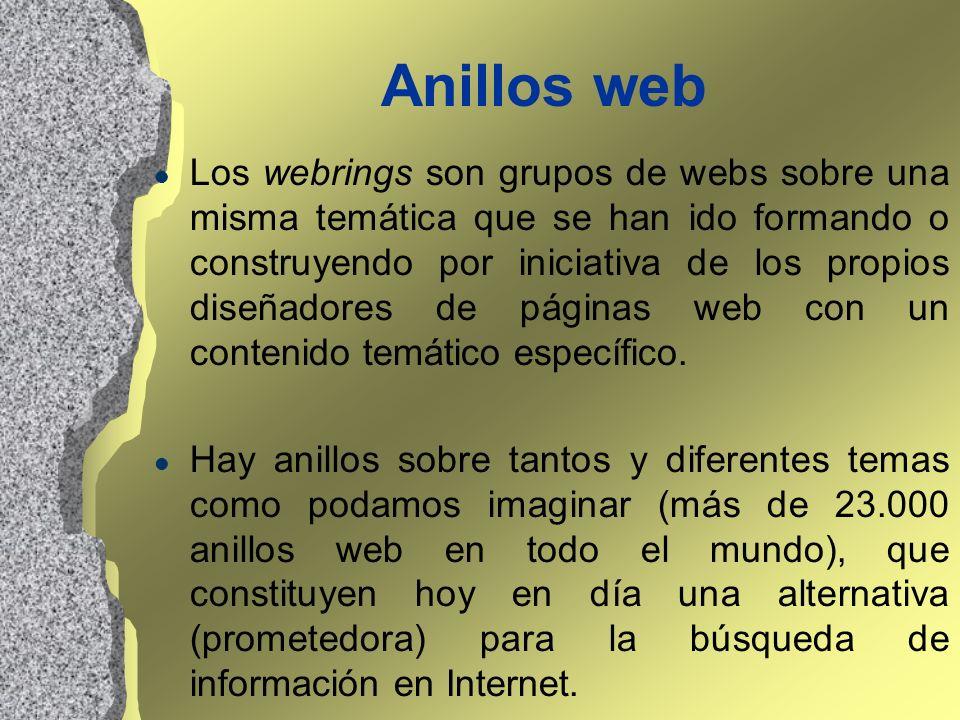 Anillos web l Los webrings son grupos de webs sobre una misma temática que se han ido formando o construyendo por iniciativa de los propios diseñadore