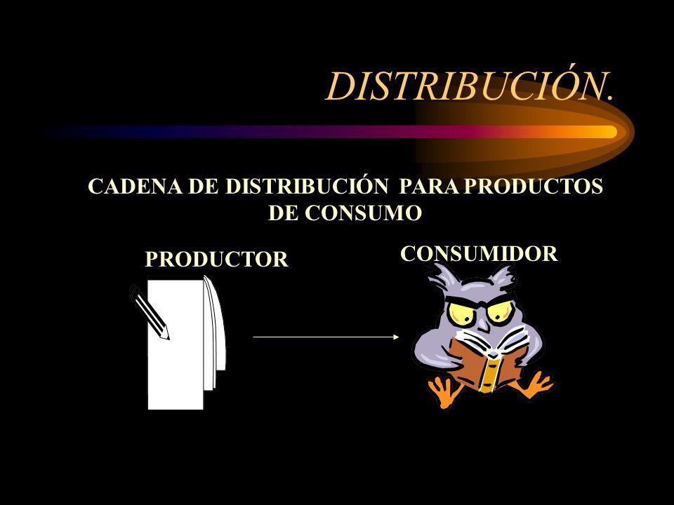 DISTRIBUCIÓN FÍSICA DISTRIBUCIÓN EN CU VIA GACETA Y REVISTA ALGO MÁS DE LA FCA DISTRIBUCIÓN ENTRE COMPAÑEROS.