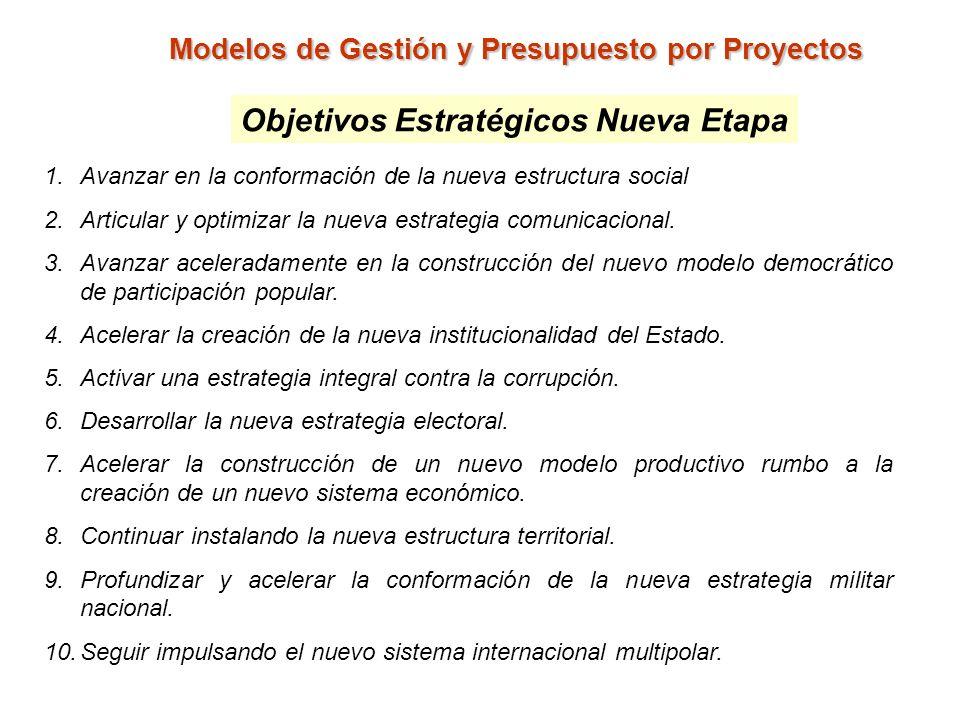 Modelos de Gestión y Presupuesto por Proyectos Objetivos Estratégicos Nueva Etapa 1.Avanzar en la conformación de la nueva estructura social 2.Articul