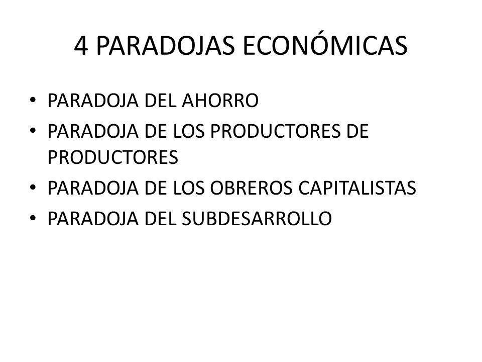 4 PARADOJAS ECONÓMICAS PARADOJA DEL AHORRO PARADOJA DE LOS PRODUCTORES DE PRODUCTORES PARADOJA DE LOS OBREROS CAPITALISTAS PARADOJA DEL SUBDESARROLLO