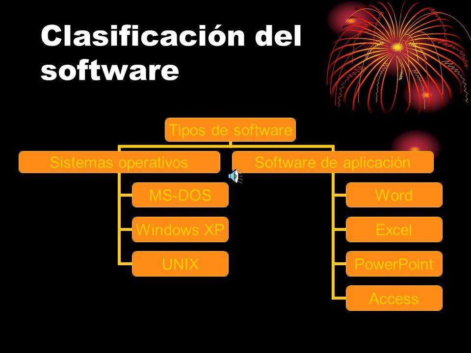 Clasificación del software Tipos de software Sistemas operativos MS-DOS Windows XP UNIX Software de aplicación Word Excel PowerPoint Access