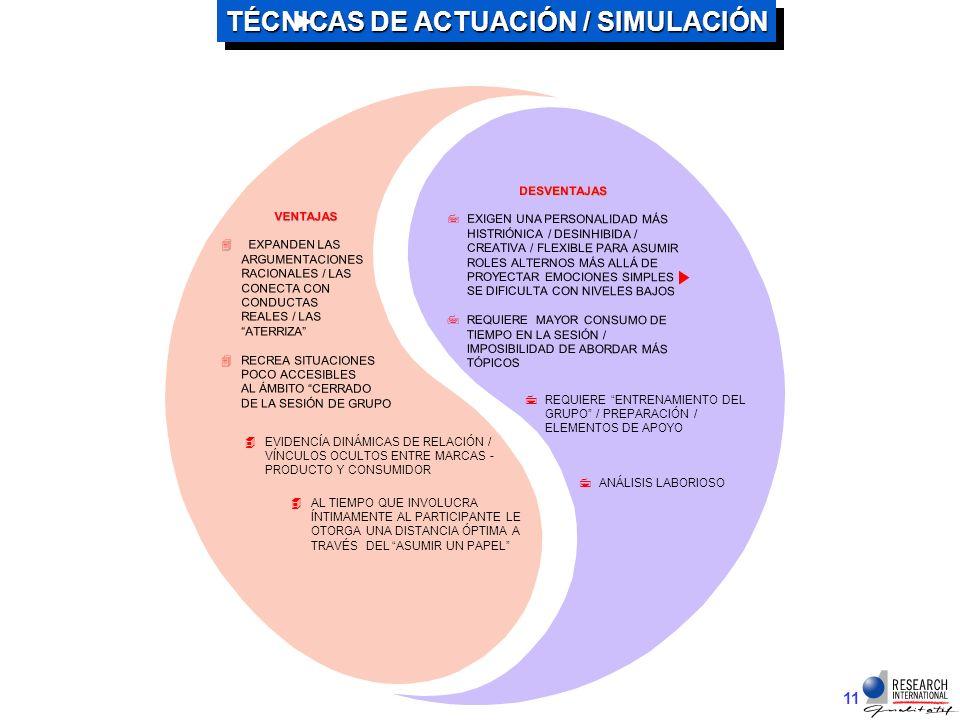 10 COMPOSICIÓN GRÁFICA PERSONAS PERSONAS PERFIL DE USUARIO PERSONALIDAD DE MARCA / VALORES ANIMADOS ANIMADOS ÁMBITO IMPULSIVO / AGRESIVIDAD / DESEOS / TEMORES / SENTIMIENTOS AUTOS AUTOS STATUS / IMAGEN SOCIAL COLORES COLORES MUNDO AFECTIVO SENSACIONES SENSACIONES LO SENSORIAL MÁS DIFÍCIL DE VERBALIZAR / LO CONCEPTUAL - ABSTRACTO JUNTOS CONFORMAN LA IMAGEN GLOBAL DE LA MARCA ESTIMULOS MENOS ESTRUCTURADOS / MÁS AMBIGUOS - ABIERTOS ESTIMULOS MÁS ESTRUCTURADOS