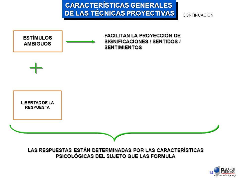 13 CARACTERÍSTICAS GENERALES DE LAS TÉCNICAS PROYECTIVAS FORMA DETERMINADA MATERIAL AUNQUE FIJOESTANDARIZADO.