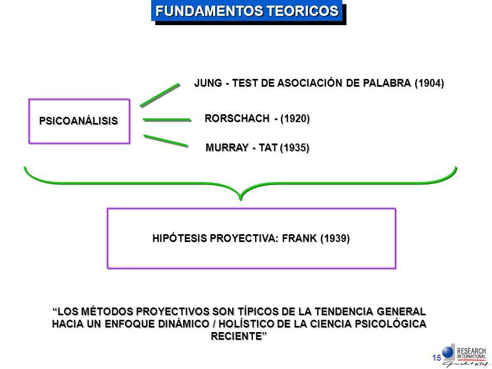 14 CARACTERÍSTICAS GENERALES DE LAS TÉCNICAS PROYECTIVAS FACILITAN LA PROYECCIÓN DE SIGNIFICACIONES / SENTIDOS / SENTIMIENTOS ESTÍMULOS AMBIGUOS LIBERTAD DE LA RESPUESTA CONTINUACIÓN LAS RESPUESTAS ESTÁN DETERMINADAS POR LAS CARACTERÍSTICAS PSICOLÓGICAS DEL SUJETO QUE LAS FORMULA