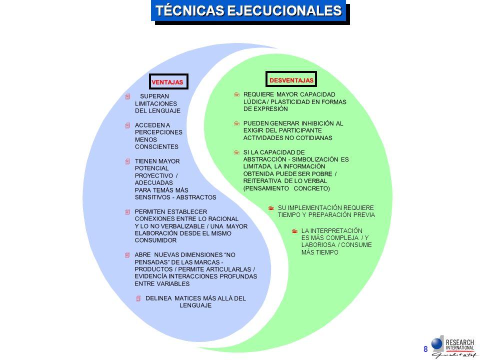 8 TÉCNICAS EJECUCIONALES VENTAJAS VENTAJAS 4 4 SUPERAN LIMITACIONES DEL LENGUAJE 4ACCEDEN A PERCEPCIONES MENOS CONSCIENTES 4TIENEN MAYOR POTENCIAL PROYECTIVO / ADECUADAS PARA TEMÁS MÁS SENSITIVOS - ABSTRACTOS 4PERMITEN ESTABLECER CONEXIONES ENTRE LO RACIONAL Y LO NO VERBALIZABLE / UNA MAYOR ELABORACIÓN DESDE EL MISMO CONSUMIDOR 4ABRE NUEVAS DIMENSIONES NO PENSADAS DE LAS MARCAS - PRODUCTOS / PERMITE ARTICULARLAS / EVIDENCÍA INTERACCIONES PROFUNDAS ENTRE VARIABLES 4DELINEA MATICES MÁS ALLÁ DEL LENGUAJE DESVENTAJAS 7REQUIERE MAYOR CAPACIDAD LÚDICA / PLASTICIDAD EN FORMAS DE EXPRESIÓN 7PUEDEN GENERAR INHIBICIÓN AL EXIGIR DEL PARTICIPANTE ACTIVIDADES NO COTIDIANAS 7SI LA CAPACIDAD DE ABSTRACCIÓN - SIMBOLIZACIÓN ES LIMITADA, LA INFORMACIÓN OBTENIDA PUEDE SER POBRE / REITERATIVA DE LO VERBAL (PENSAMIENTO CONCRETO) 7SU IMPLEMENTACIÓN REQUIERE TIEMPO Y PREPARACIÓN PREVIA 7LA INTERPRETACIÓN ES MÁS COMPLEJA / Y LABORIOSA / CONSUME MÁS TIEMPO