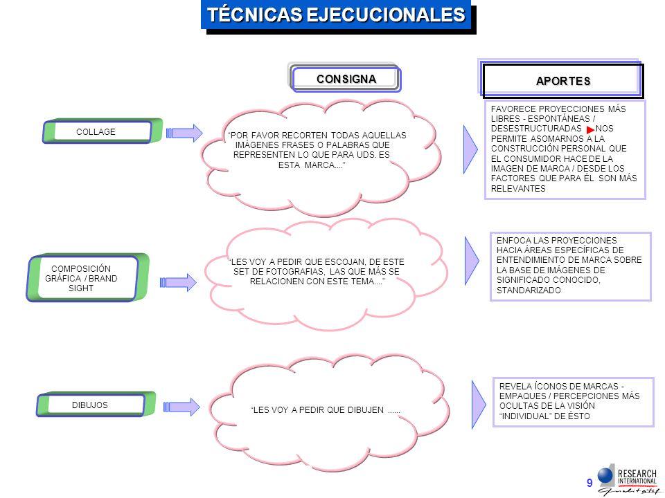 9 TÉCNICAS EJECUCIONALES COLLAGE CONSIGNA ENFOCA LAS PROYECCIONES HACIA ÁREAS ESPECÍFICAS DE ENTENDIMIENTO DE MARCA SOBRE LA BASE DE IMÁGENES DE SIGNIFICADO CONOCIDO, STANDARIZADO APORTES DIBUJOS REVELA ÍCONOS DE MARCAS - EMPAQUES / PERCEPCIONES MÁS OCULTAS DE LA VISIÓN INDIVIDUAL DE ÉSTO LES VOY A PEDIR QUE DIBUJEN......