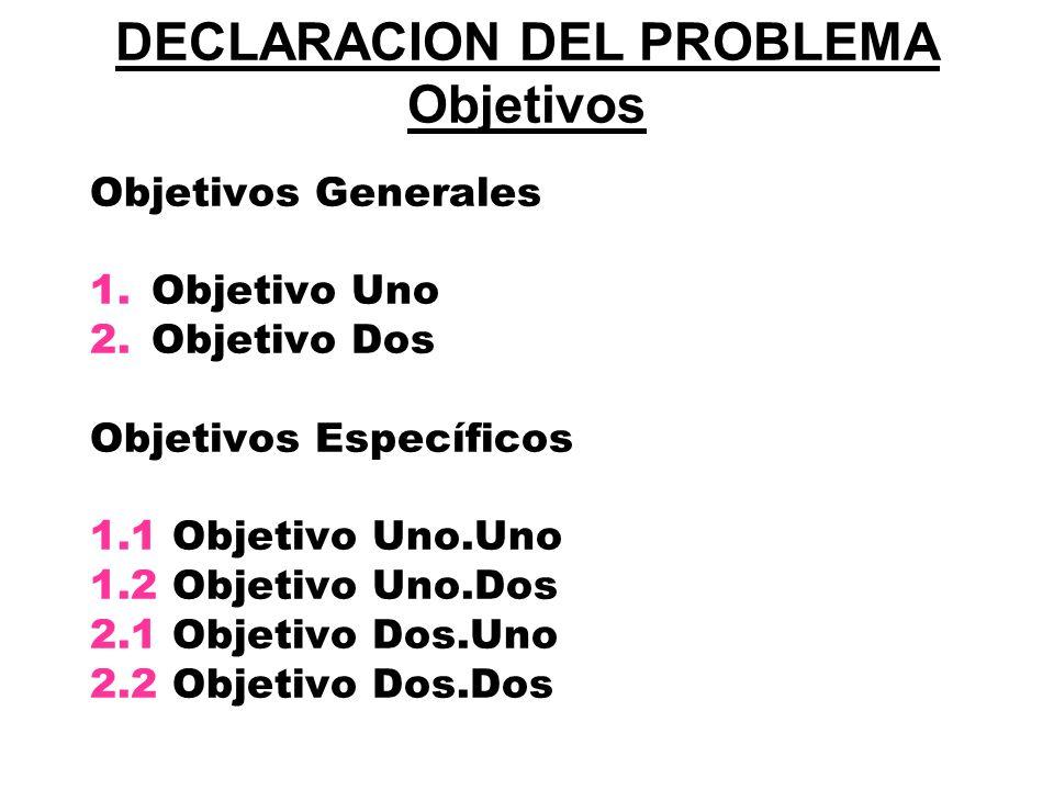 DECLARACION DEL PROBLEMA Objetivos Objetivos Generales 1.Objetivo Uno 2.Objetivo Dos Objetivos Específicos 1.1 Objetivo Uno.Uno 1.2 Objetivo Uno.Dos 2
