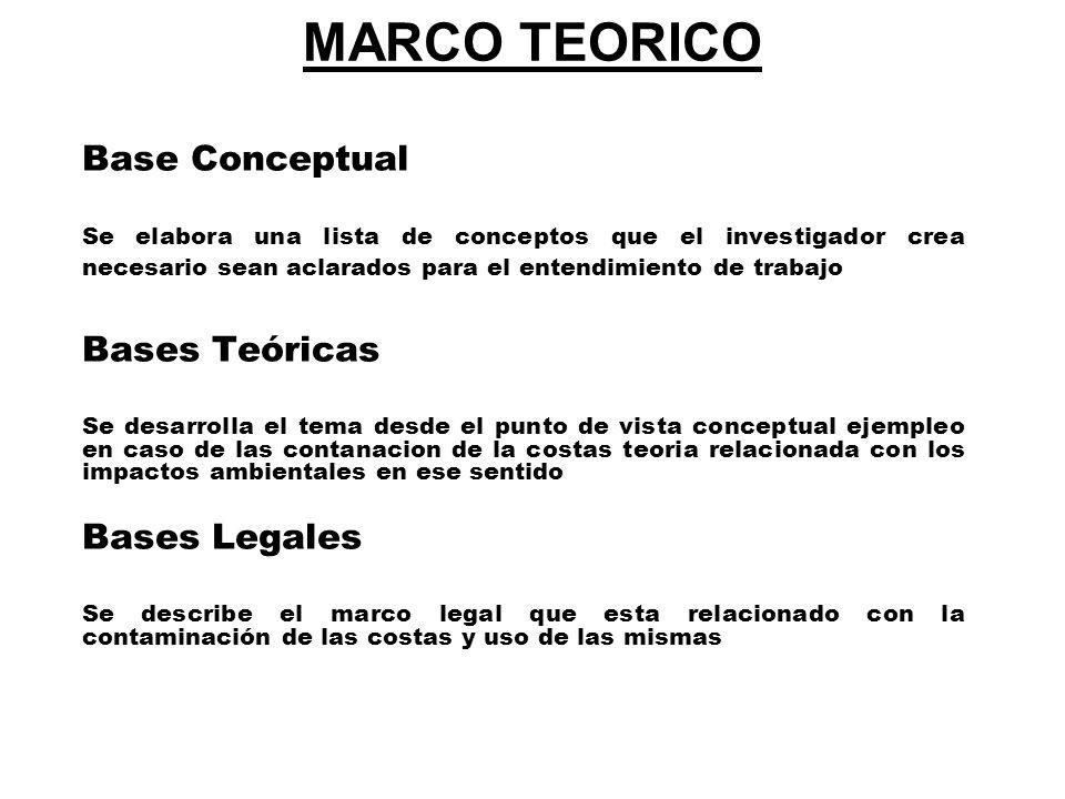MARCO TEORICO Base Conceptual Se elabora una lista de conceptos que el investigador crea necesario sean aclarados para el entendimiento de trabajo Bas