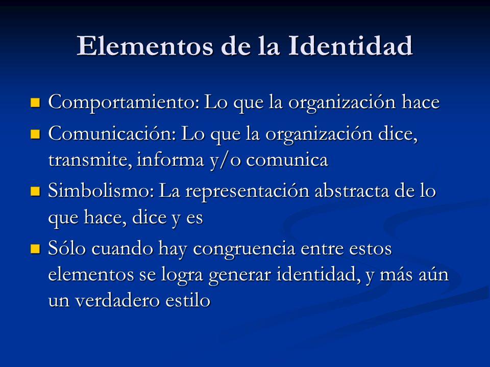 Elementos de la Identidad Comportamiento: Lo que la organización hace Comportamiento: Lo que la organización hace Comunicación: Lo que la organización