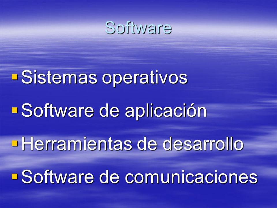 Sistemas operativos Gráficos - Windows XP - Unix con X- Windows Gráficos - Windows XP - Unix con X- Windows Textuales - MS-DOS - UNIX con consola Textuales - MS-DOS - UNIX con consola