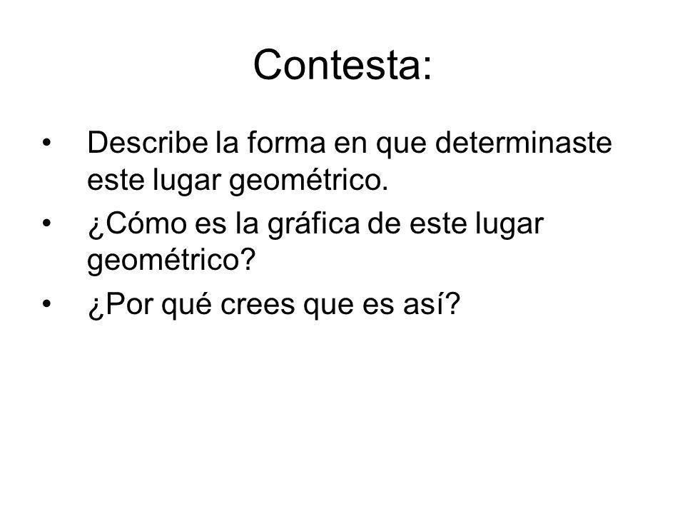 Contesta: Describe la forma en que determinaste este lugar geométrico. ¿Cómo es la gráfica de este lugar geométrico? ¿Por qué crees que es así?