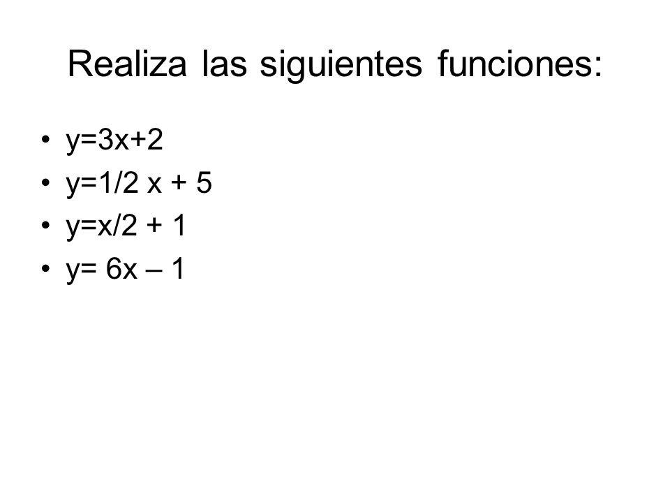 Realiza las siguientes funciones: y=3x+2 y=1/2 x + 5 y=x/2 + 1 y= 6x – 1