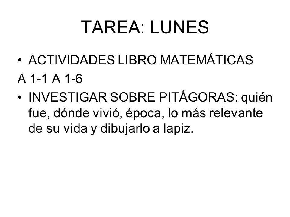 TAREA: LUNES ACTIVIDADES LIBRO MATEMÁTICAS A 1-1 A 1-6 INVESTIGAR SOBRE PITÁGORAS: quién fue, dónde vivió, época, lo más relevante de su vida y dibuja